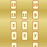 Free Online Astrological Tarot Reading